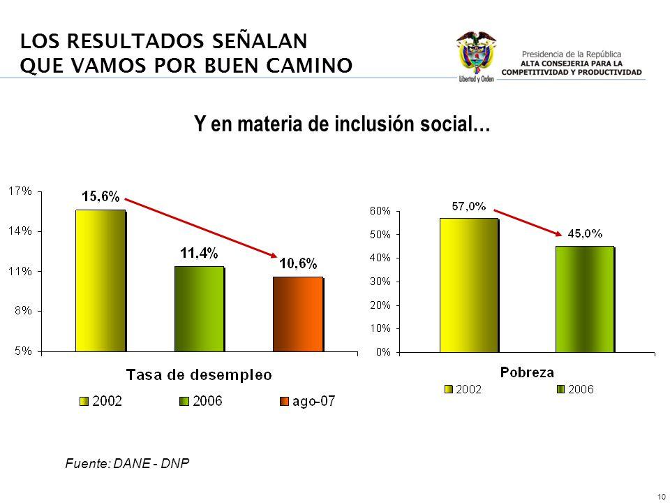 Y en materia de inclusión social…