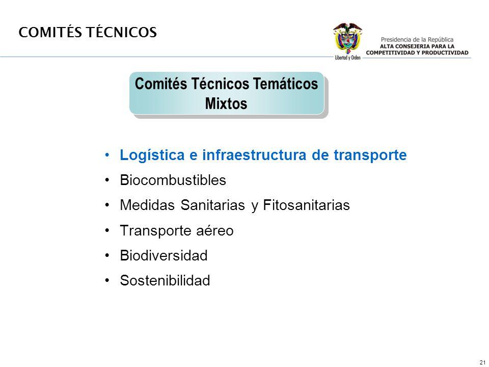 Comités Técnicos Temáticos Mixtos