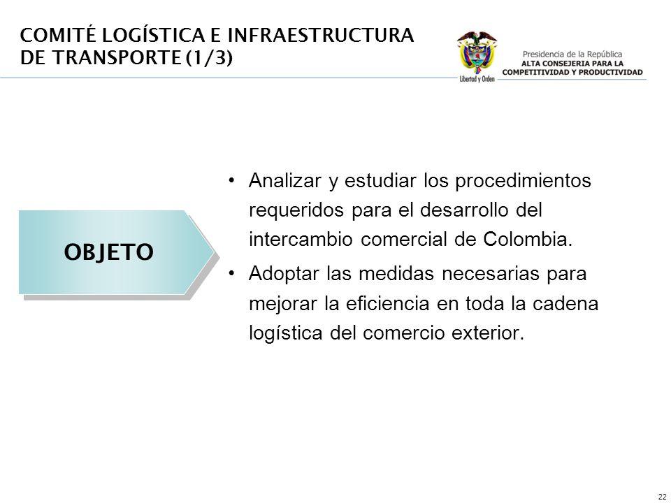 COMITÉ LOGÍSTICA E INFRAESTRUCTURA DE TRANSPORTE (1/3)