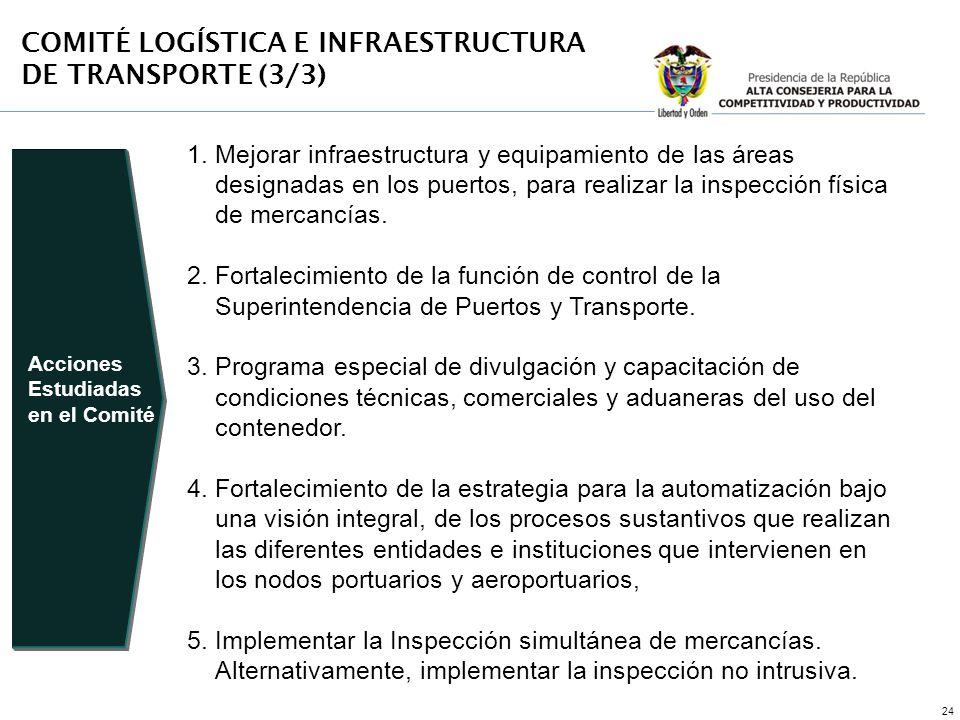 COMITÉ LOGÍSTICA E INFRAESTRUCTURA DE TRANSPORTE (3/3)