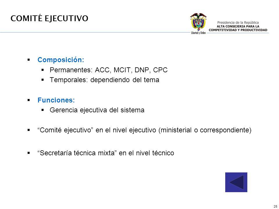 COMITÉ EJECUTIVO Composición: Permanentes: ACC, MCIT, DNP, CPC