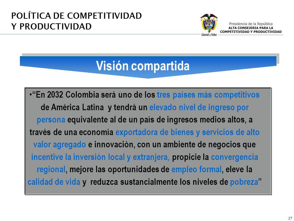 POLÍTICA DE COMPETITIVIDAD Y PRODUCTIVIDAD