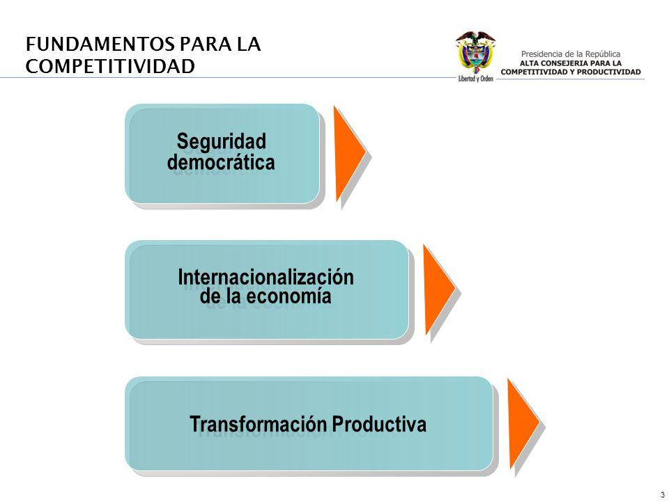 Seguridad democrática Internacionalización Transformación Productiva