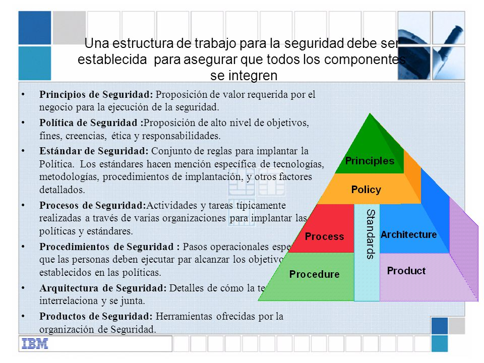Una estructura de trabajo para la seguridad debe ser establecida para asegurar que todos los componentes se integren
