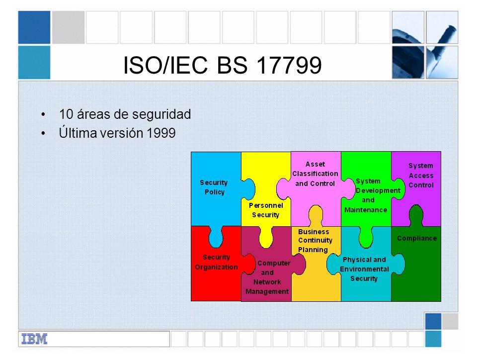 ISO/IEC BS 17799 10 áreas de seguridad Última versión 1999