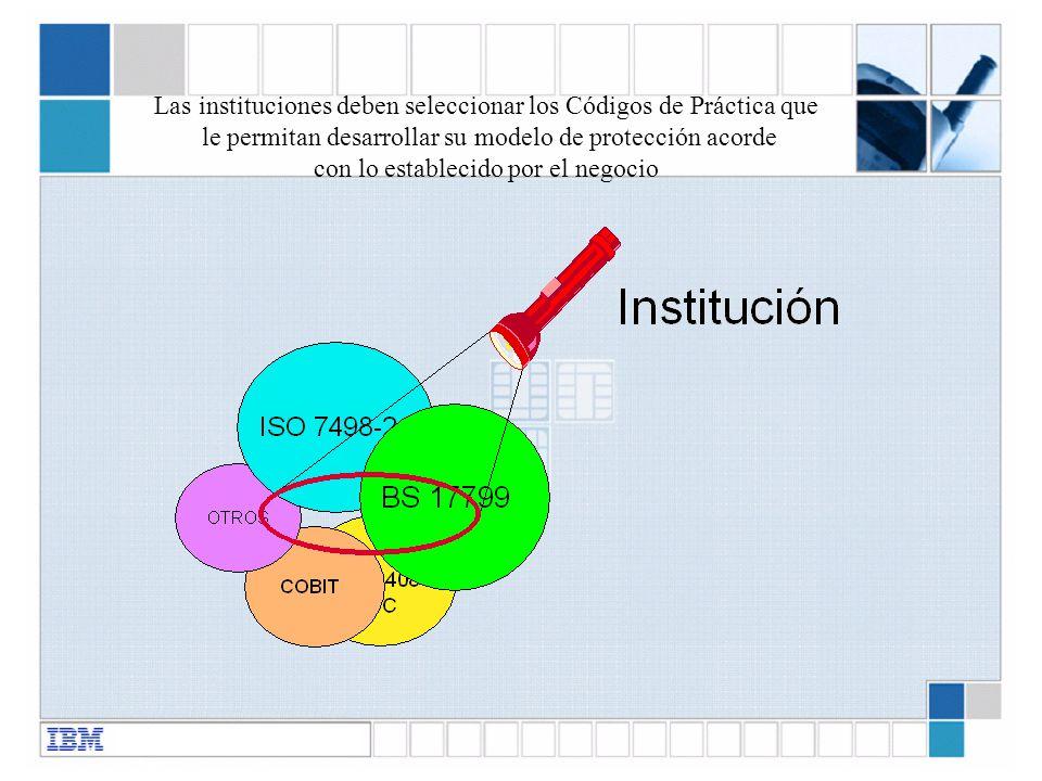 Las instituciones deben seleccionar los Códigos de Práctica que le permitan desarrollar su modelo de protección acorde con lo establecido por el negocio