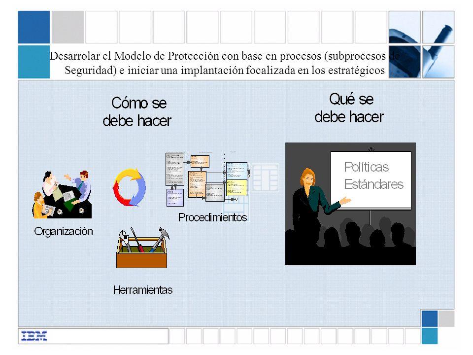 Desarrolar el Modelo de Protección con base en procesos (subprocesos de Seguridad) e iniciar una implantación focalizada en los estratégicos