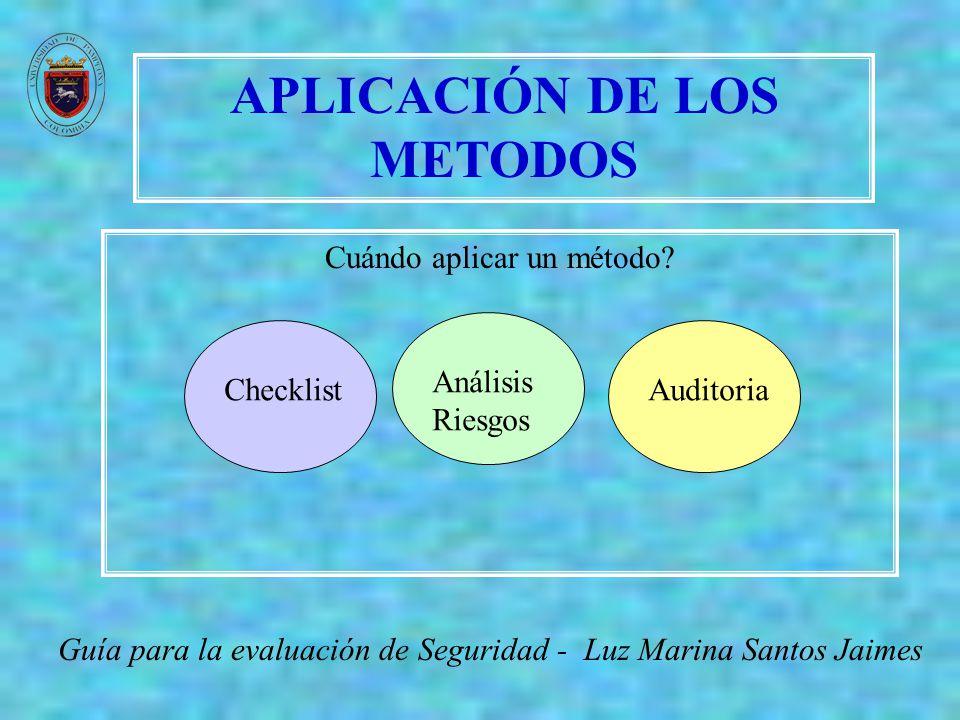 APLICACIÓN DE LOS METODOS
