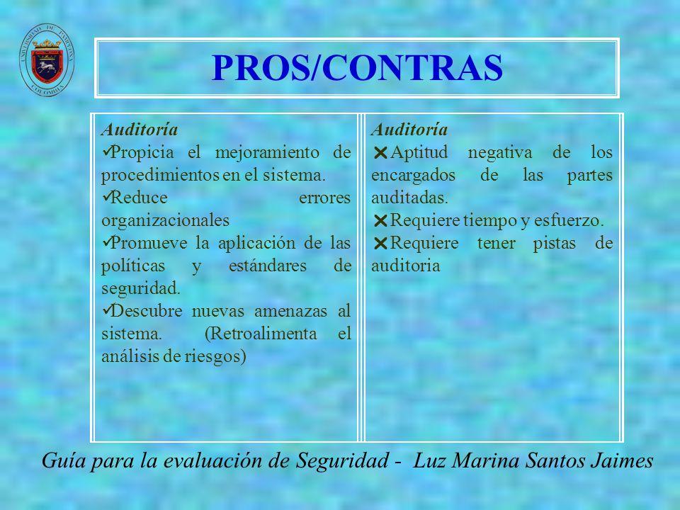 PROS/CONTRAS Auditoría. Propicia el mejoramiento de procedimientos en el sistema. Reduce errores organizacionales.