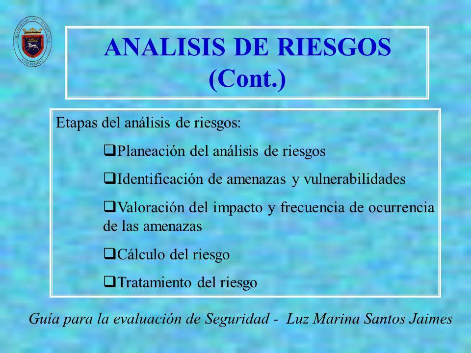ANALISIS DE RIESGOS (Cont.)