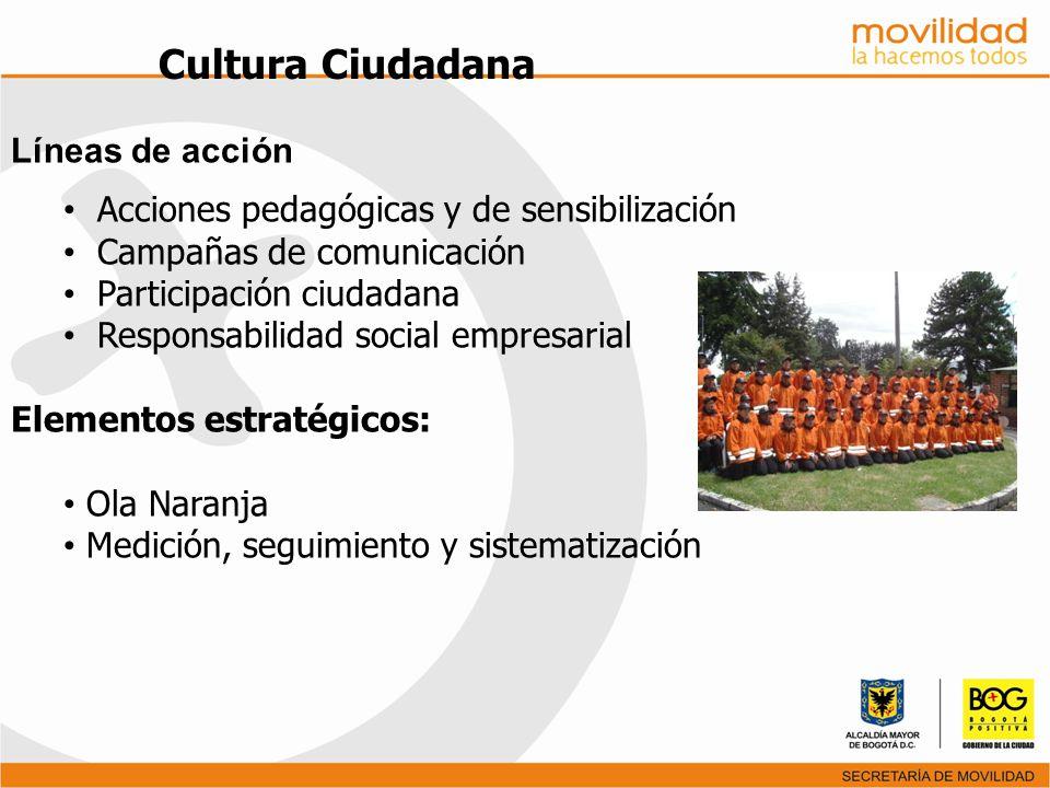 Cultura Ciudadana Líneas de acción