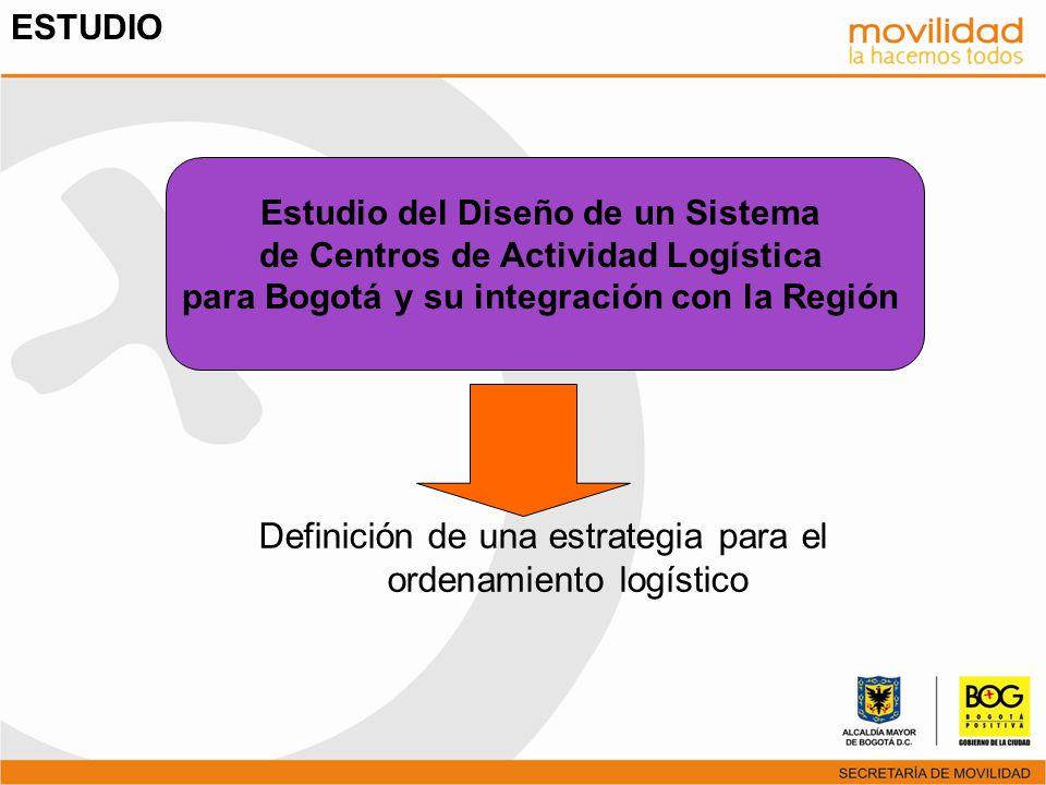 Definición de una estrategia para el ordenamiento logístico