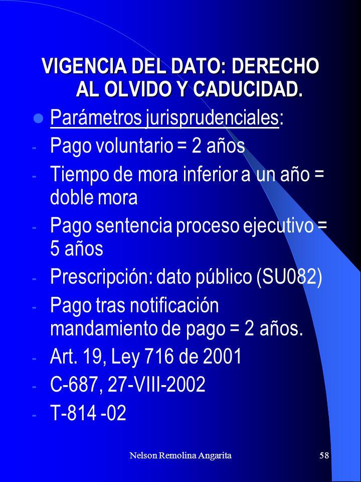 VIGENCIA DEL DATO: DERECHO AL OLVIDO Y CADUCIDAD.