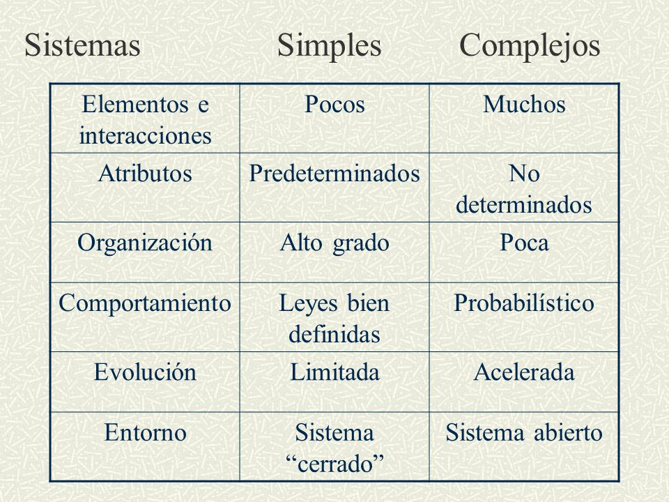 Sistemas Simples Complejos