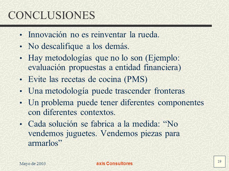CONCLUSIONES Innovación no es reinventar la rueda.