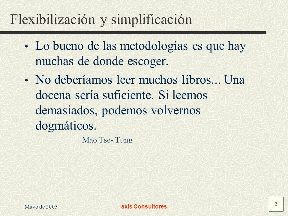 Flexibilización y simplificación