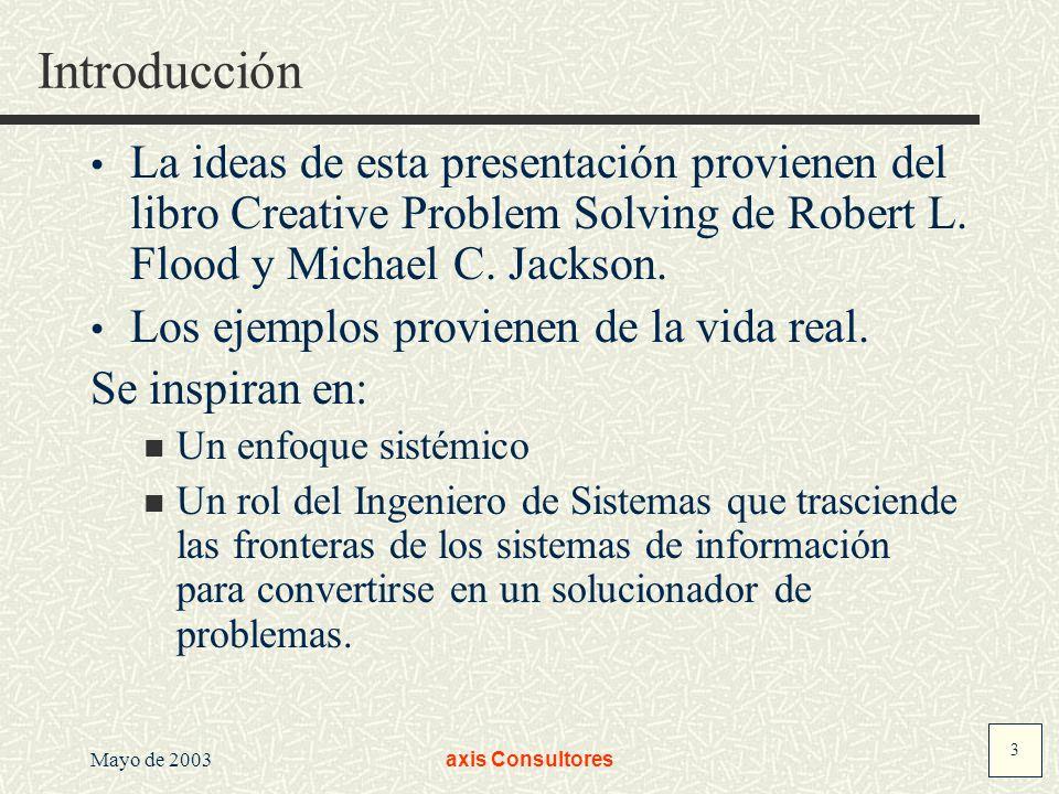 Introducción La ideas de esta presentación provienen del libro Creative Problem Solving de Robert L. Flood y Michael C. Jackson.