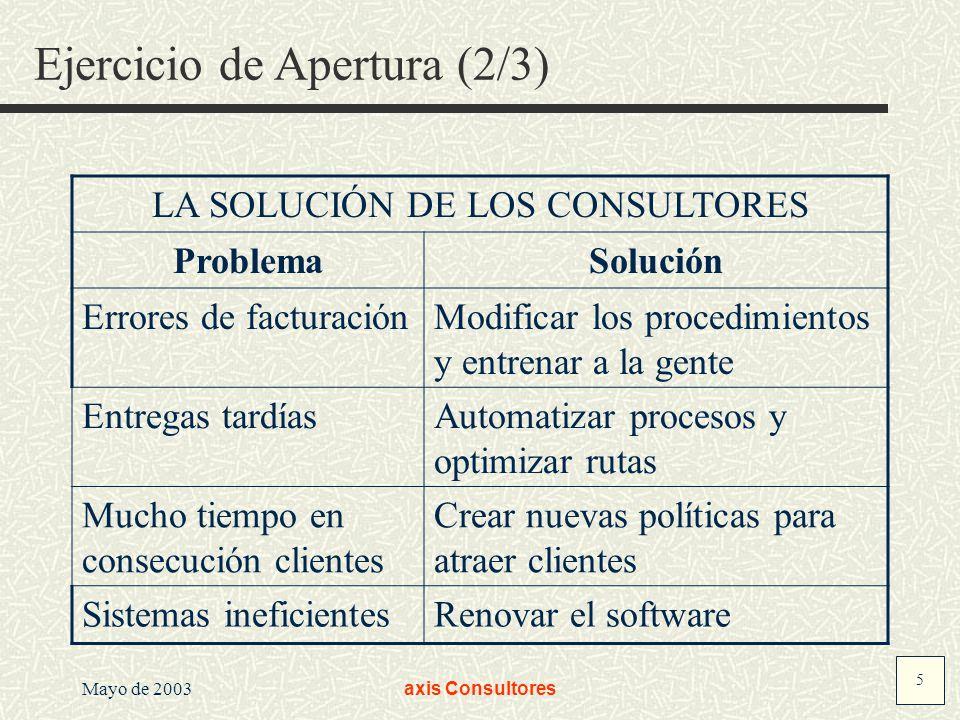 LA SOLUCIÓN DE LOS CONSULTORES