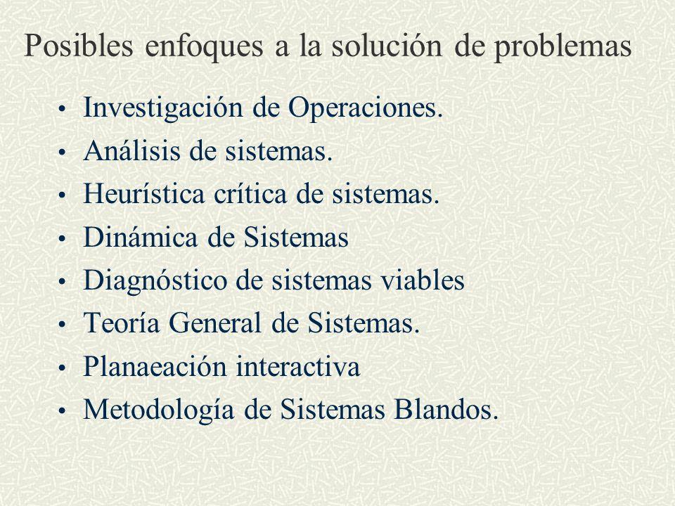 Posibles enfoques a la solución de problemas