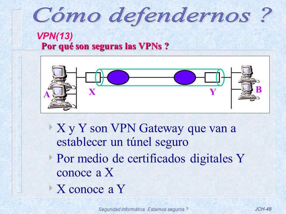 Por qué son seguras las VPNs