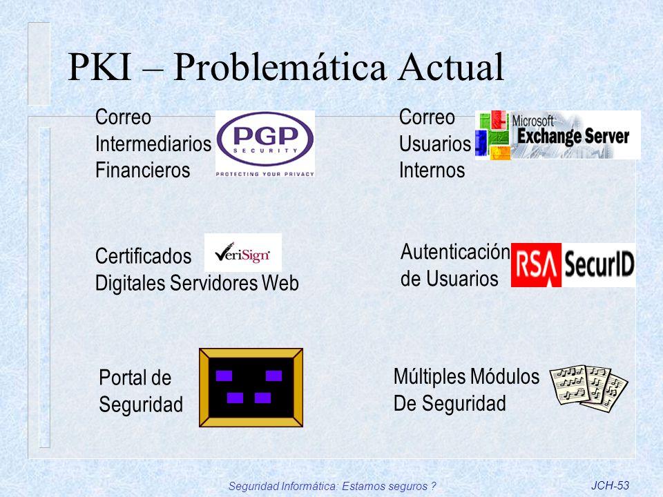 PKI – Problemática Actual