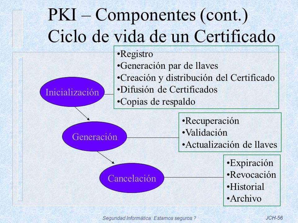 PKI – Componentes (cont.) Ciclo de vida de un Certificado