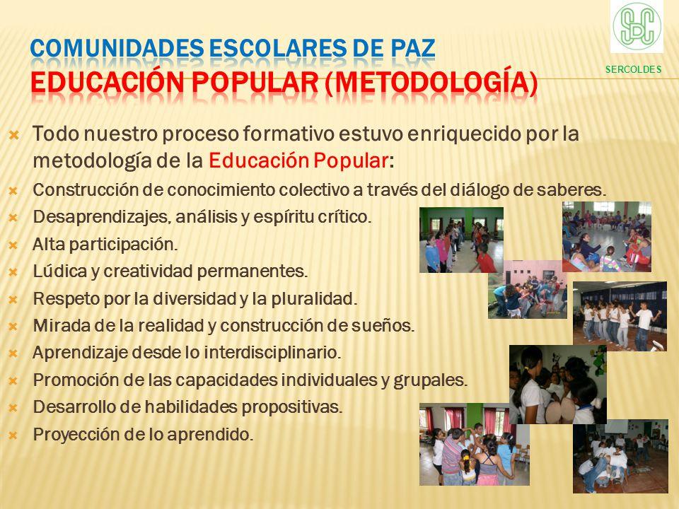 COMUNIDADES ESCOLARES DE PAZ EDUCACIÓN POPULAR (metodología)