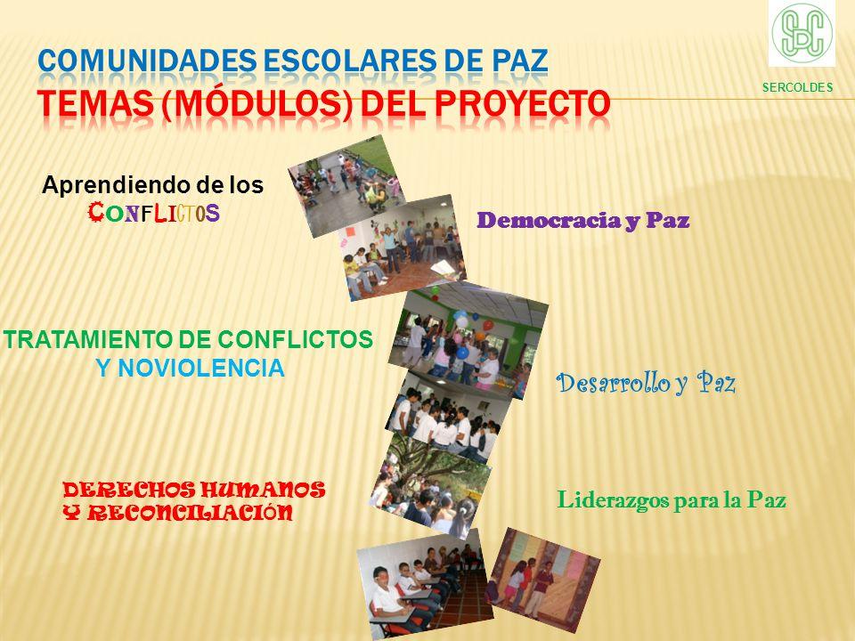 COMUNIDADES ESCOLARES DE PAZ TEMAS (módulos) DEL PROYECTO