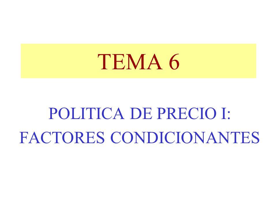 POLITICA DE PRECIO I: FACTORES CONDICIONANTES