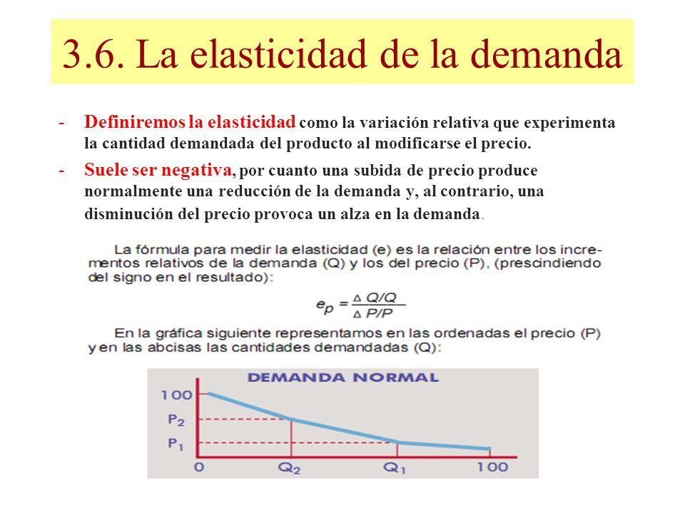 3.6. La elasticidad de la demanda