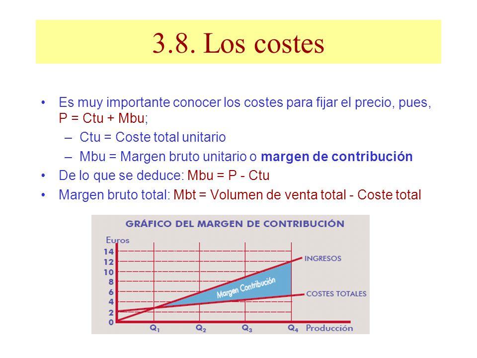 3.8. Los costes Es muy importante conocer los costes para fijar el precio, pues, P = Ctu + Mbu; Ctu = Coste total unitario.