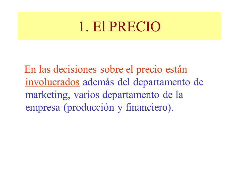 1. El PRECIO