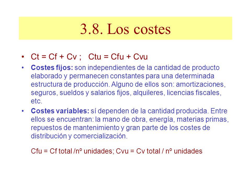 3.8. Los costes Ct = Cf + Cv ; Ctu = Cfu + Cvu