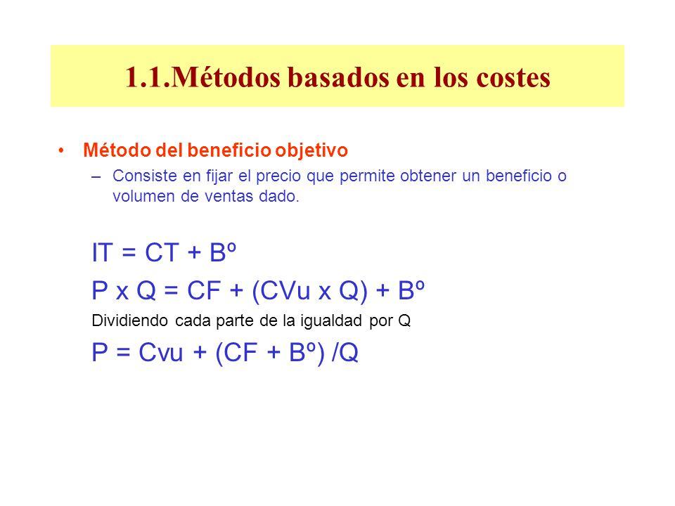 1.1.Métodos basados en los costes