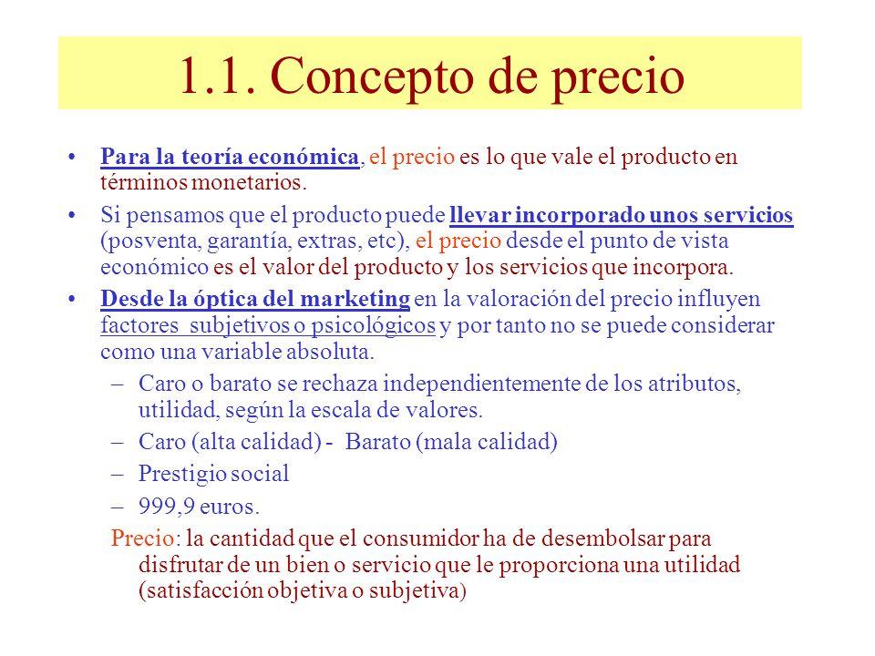 1.1. Concepto de precio Para la teoría económica, el precio es lo que vale el producto en términos monetarios.