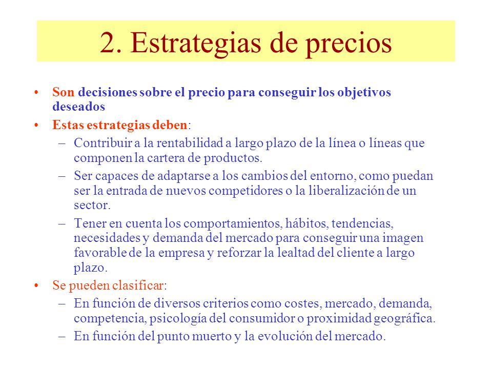 2. Estrategias de precios