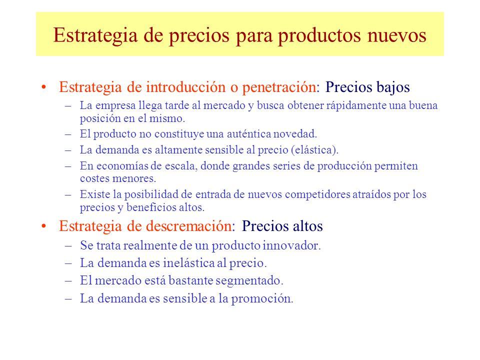 Estrategia de precios para productos nuevos