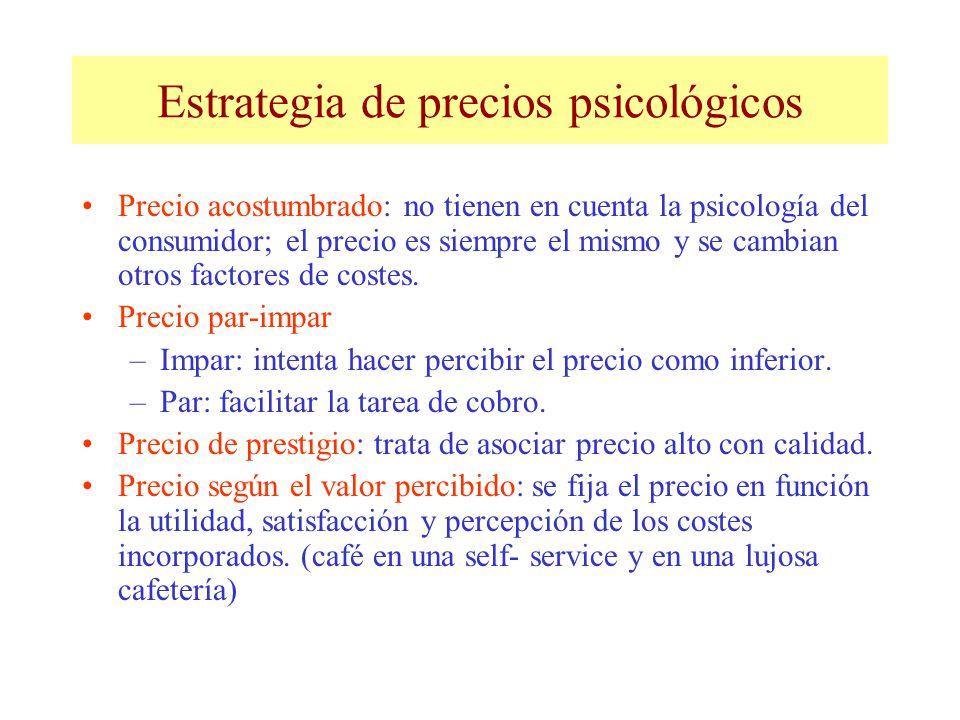 Estrategia de precios psicológicos