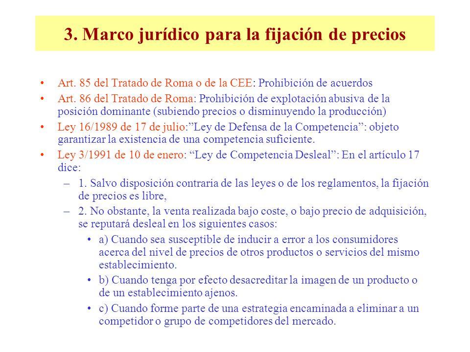 3. Marco jurídico para la fijación de precios