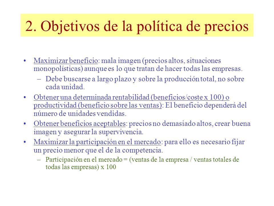 2. Objetivos de la política de precios