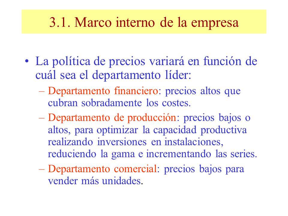 3.1. Marco interno de la empresa