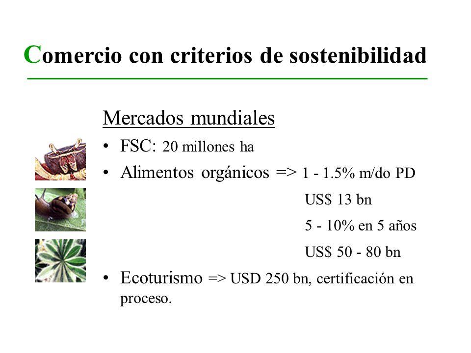 Comercio con criterios de sostenibilidad
