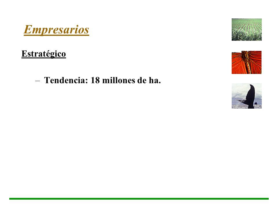 Empresarios Estratégico Tendencia: 18 millones de ha.