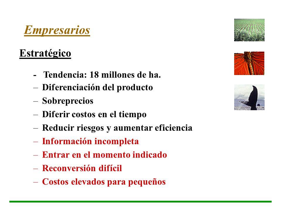 Empresarios Estratégico - Tendencia: 18 millones de ha.