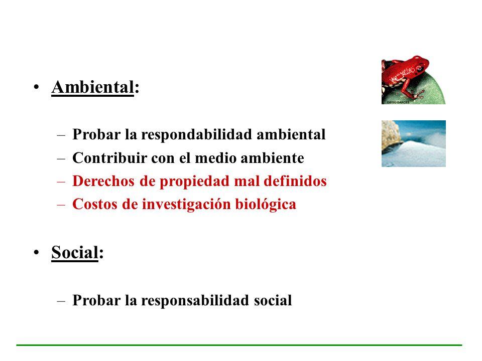 Ambiental: Social: Probar la respondabilidad ambiental