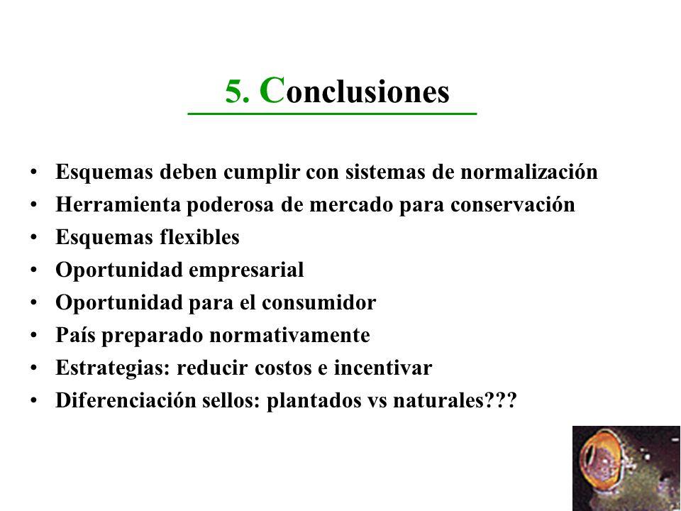 5. Conclusiones Esquemas deben cumplir con sistemas de normalización