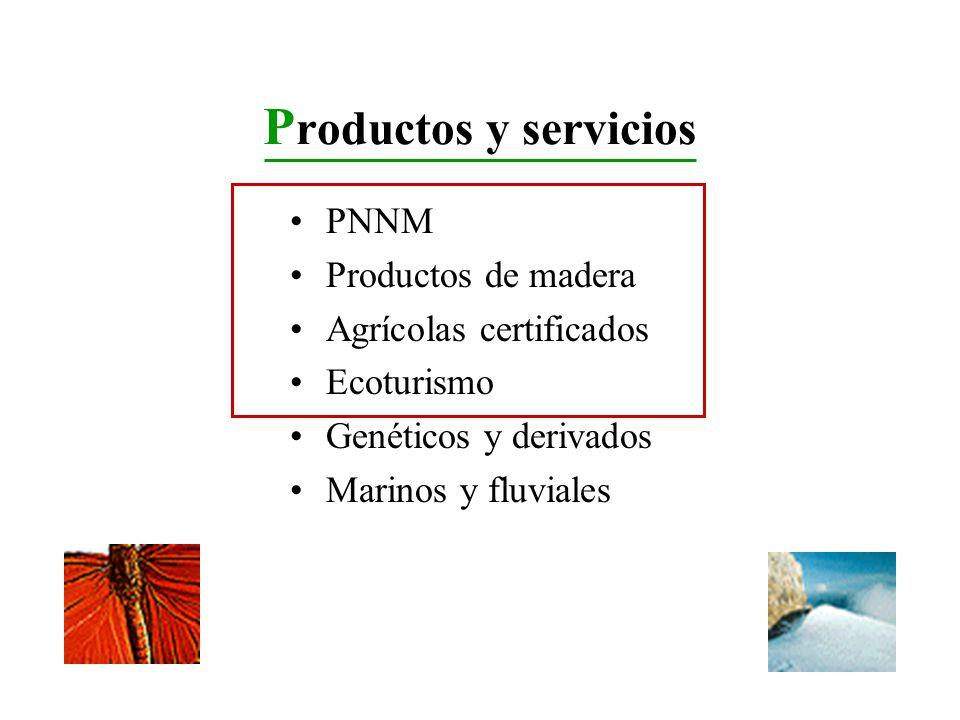 Productos y servicios PNNM Productos de madera Agrícolas certificados