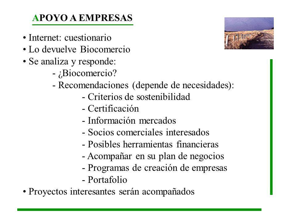 APOYO A EMPRESAS Internet: cuestionario. Lo devuelve Biocomercio. Se analiza y responde: - ¿Biocomercio