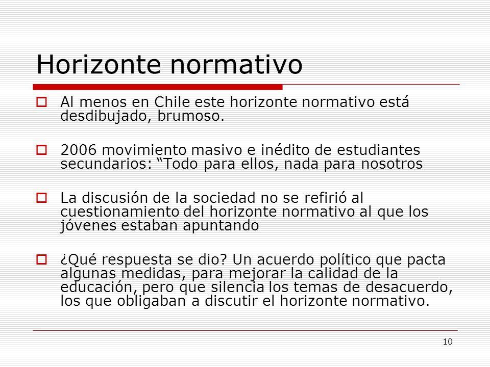 Horizonte normativoAl menos en Chile este horizonte normativo está desdibujado, brumoso.