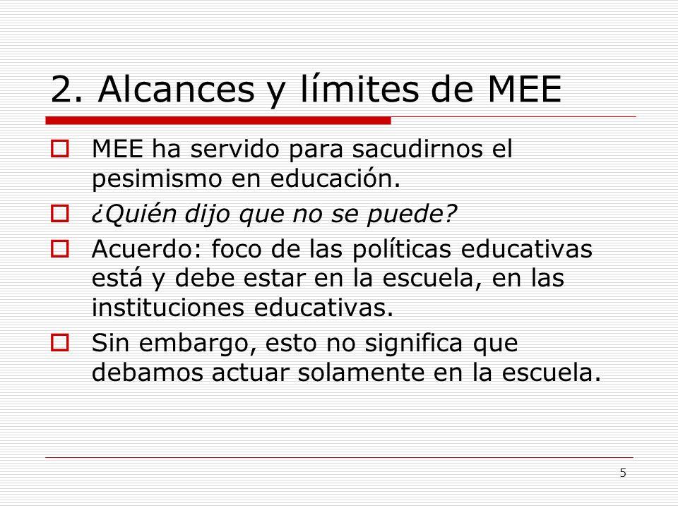 2. Alcances y límites de MEE